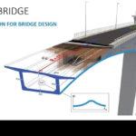 Вышла программа Allplan Bridge 2019-1 для проектирования мостов